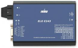 ELO 1 -SM 1 kanálový převodník na optické vlákno