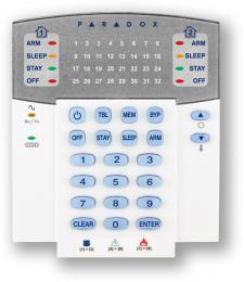 K32RF - 868 bezdrátová LED 32 zón