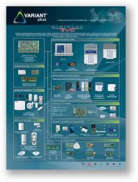 Prezentační panel ESP/SPC/DGP/doplňky/GSM