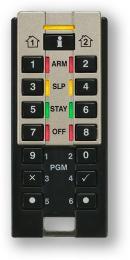 REM3 - 868 obousměrná klíčenka s klávesnicí